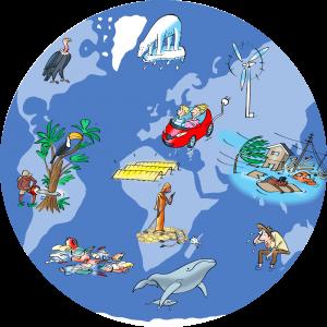Klimakamp kloden